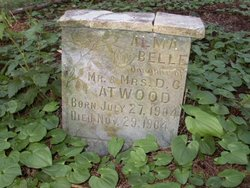 Alma Belle Atwood