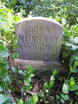 Dora Weinhart