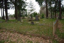 Underwood Chris-Zada Cemetery