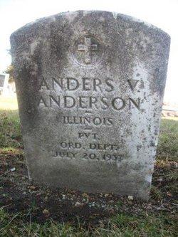 Anders Verner Anderson