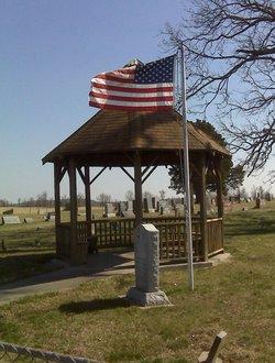 Goff Cemetery