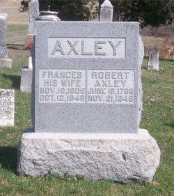 Robert Axley