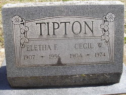 Cecil W Tipton