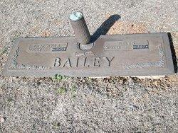 Gordon Bailey