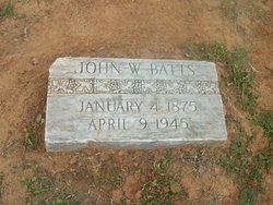 John William Batts