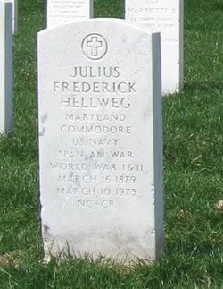 Julius Frederick Hellweg