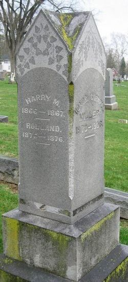 Harry Merriss Cornell