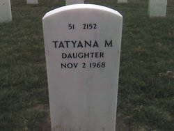 Tatyana M Kowalewski