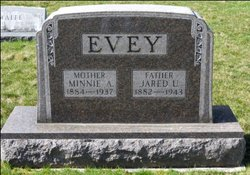 Minnie Aminta <i>Twitmyer</i> Evey