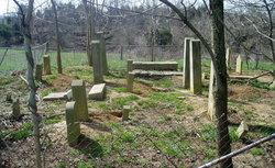 David Moore Cemetery
