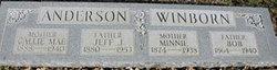 Robert Lee Bob Winborn