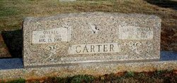 James Douglas Carter