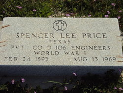 Spencer Lee Price