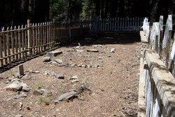 Butt Lake Cemetery