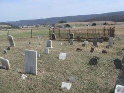 Burget Cemetery