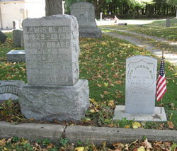 Gen Lewis Jackson Blair