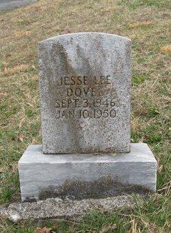 Jesse Lee Dovel