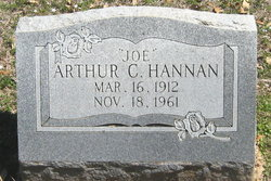 Arthur Cave Hannan