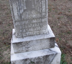 John Johnny Jordan