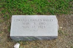Edward Charles Bailey