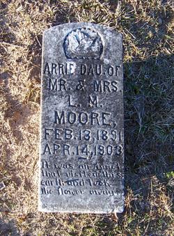 Arrie Moore