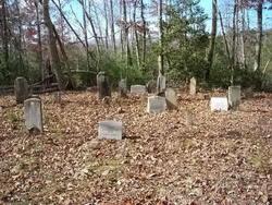 Cuthbertson Cemetery