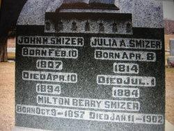 John M. Smizer