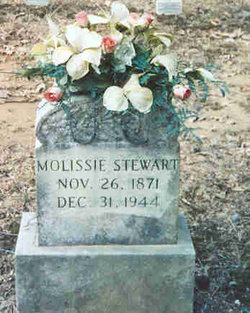 Molissie Stewart