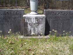 Anna Cordelia Burt