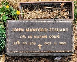 John Manford Steuart