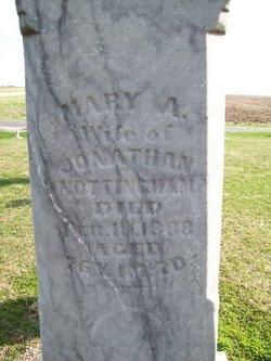 Mary Ann <i>Sutton</i> Nottingham