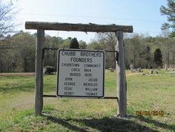 Chubb Road Cemetery