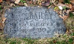 Margaret Anna <i>Gendron</i> Bailey