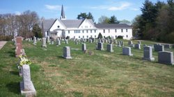 Highland Presbyterian Church Cemetery