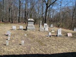 Mahanoy Union Cemetery
