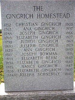 Anna <i>Hostetter</i> Gingrich