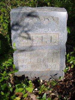 Eunice Viola Ola <i>Sullivan</i> Bell
