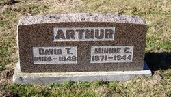 Minnie Catherine <i>Miller</i> Arthur