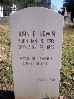 John Patton Erwin