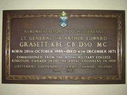 Sir Arthur Edward Grasett