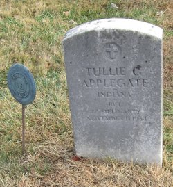Pvt Tullie C. Applegate