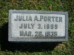 Julia Anne <i>Porter</i> Hagan
