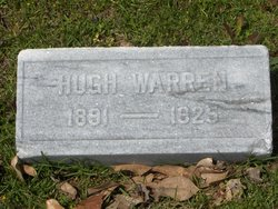 Hugh Warren