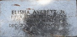 Elisha Averett