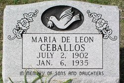 Maria <i>De Leon</i> Ceballos