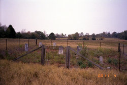 Apperson Family Cemetery