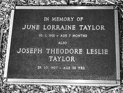 Joseph Theodore Leslie Squizzy Taylor