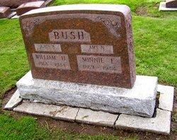 Minnie Electra <i>Marsh</i> Bush