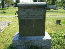 Mary A Mollie <i>Hart</i> Bishop
