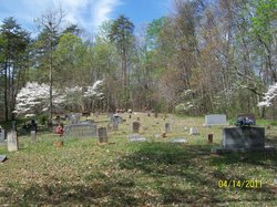 Carnes Cemetery